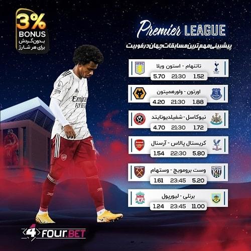 پیش بینی فوتبال امروز بازی های چهارشنبه – 29 اردیبهشت 1400